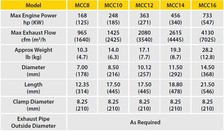 Diesel-oxidation-catalytic-converters4